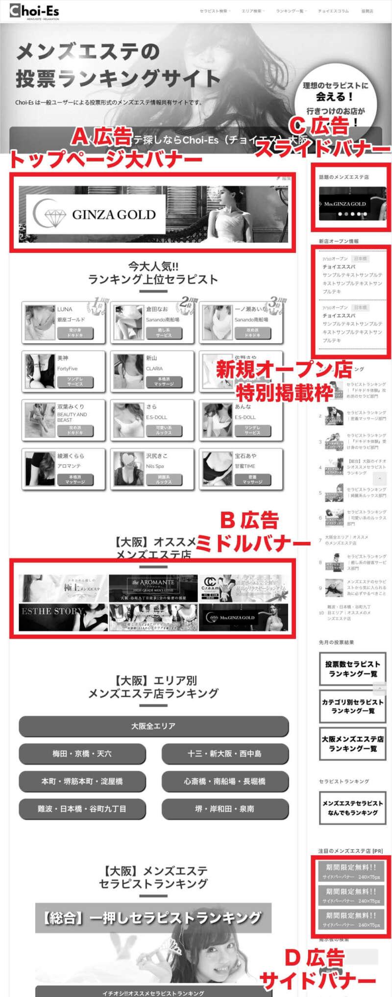 バナー広告のイメージ図